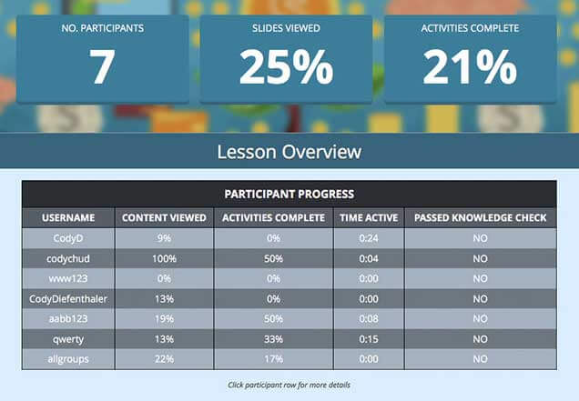 tracking learning progress in lessons